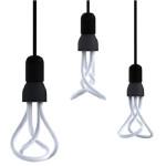 Environmentally Sustainable Design  Light bulb